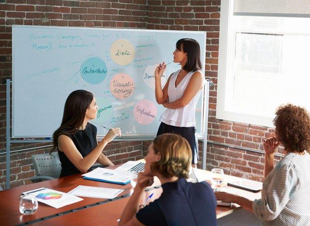 Team arbeitet mit WEIGANG Moderationstafel.