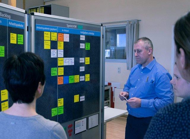 Gruppe vor TaskBoard von WEIGANG agiles Projektmanagement.