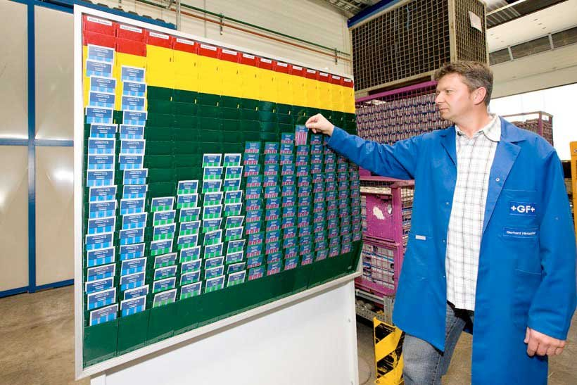 Man stands in front of Kanban Board.