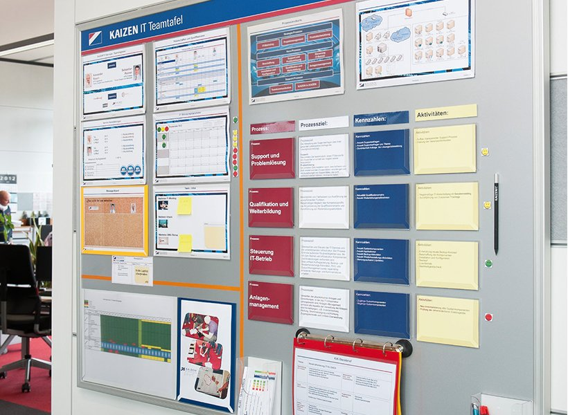 Picture of a Visualisation boards with Weigang equipment.