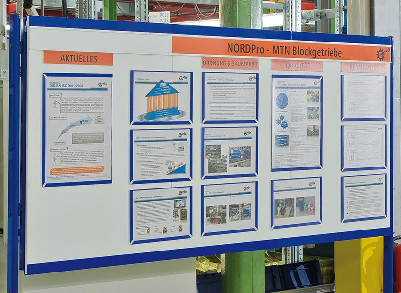 Image of a Visualisation Board Lean Management Weigang.