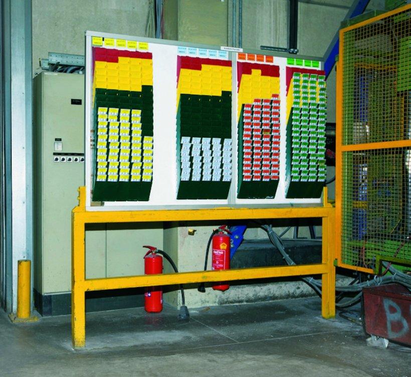 Bild einer Kanban Tafel Griffsichten von WEIGANG in Produktion.