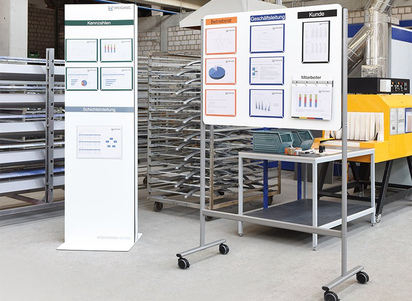 Image of modern Boards CurveLine standing in production area.