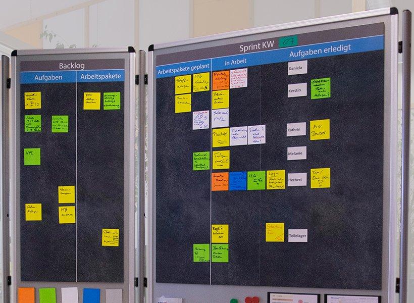 Bild bestücktes TaskBoard mit TaskCards.