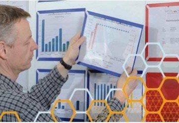 Visual Management Tafel Zubehör