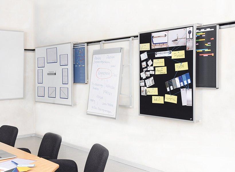 Bild eines Konferenzraums mit der VisuLine Wandschiene WEIGANG.